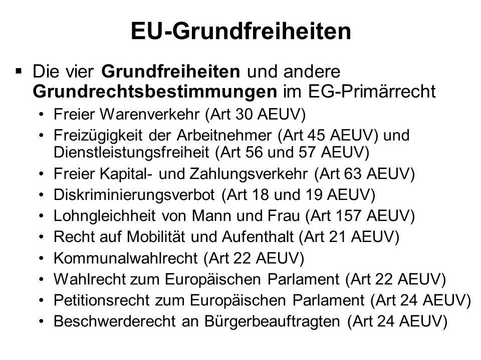 EU-Grundfreiheiten Die vier Grundfreiheiten und andere Grundrechtsbestimmungen im EG-Primärrecht. Freier Warenverkehr (Art 30 AEUV)