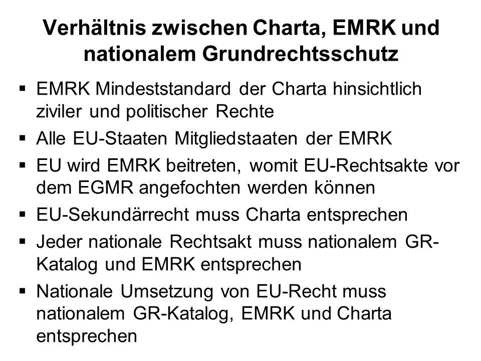 Verhältnis zwischen Charta, EMRK und nationalem Grundrechtsschutz