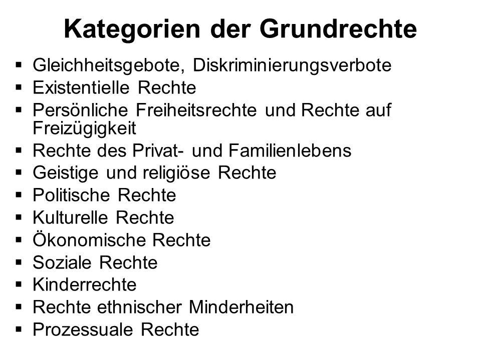 Kategorien der Grundrechte