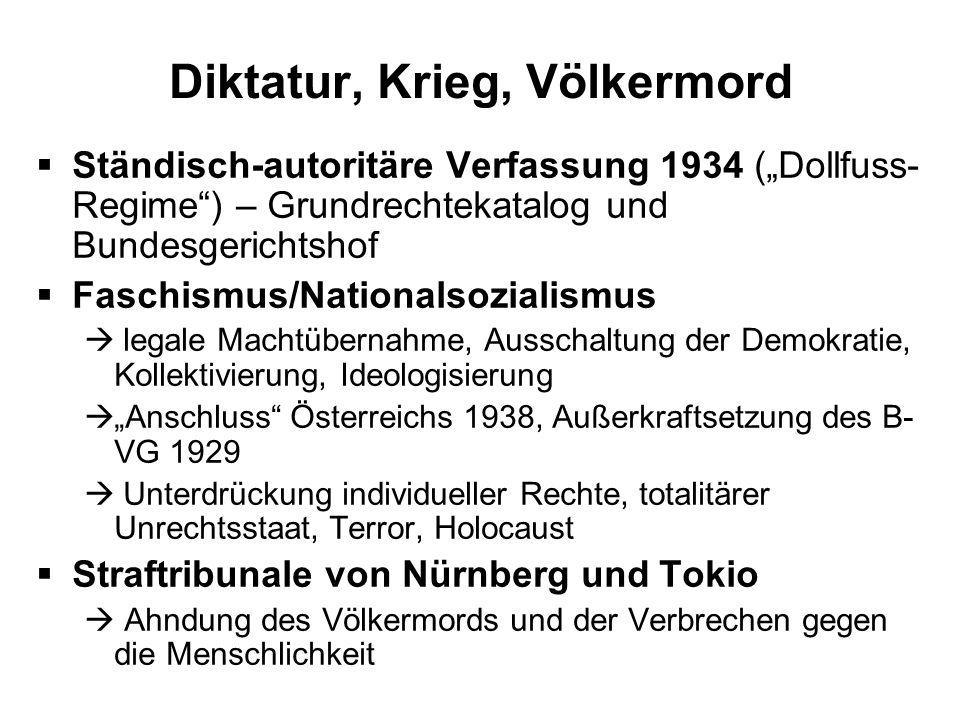Diktatur, Krieg, Völkermord