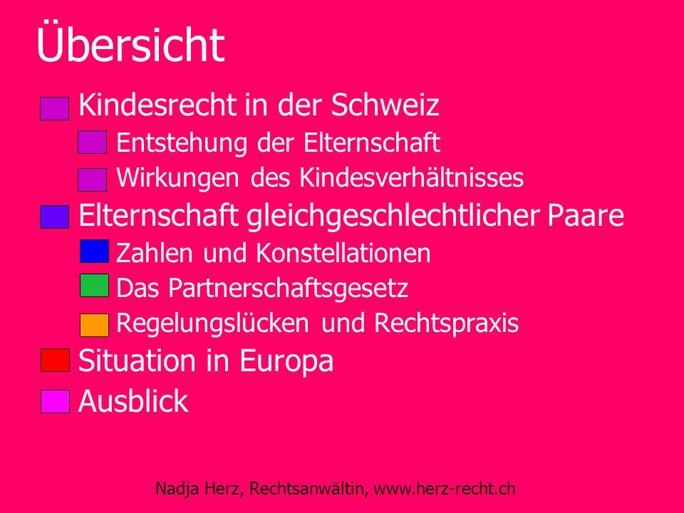Übersicht Kindesrecht in der Schweiz
