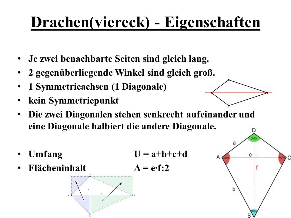 Drachen(viereck) - Eigenschaften