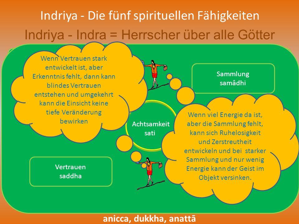 Indriya - Die fünf spirituellen Fähigkeiten