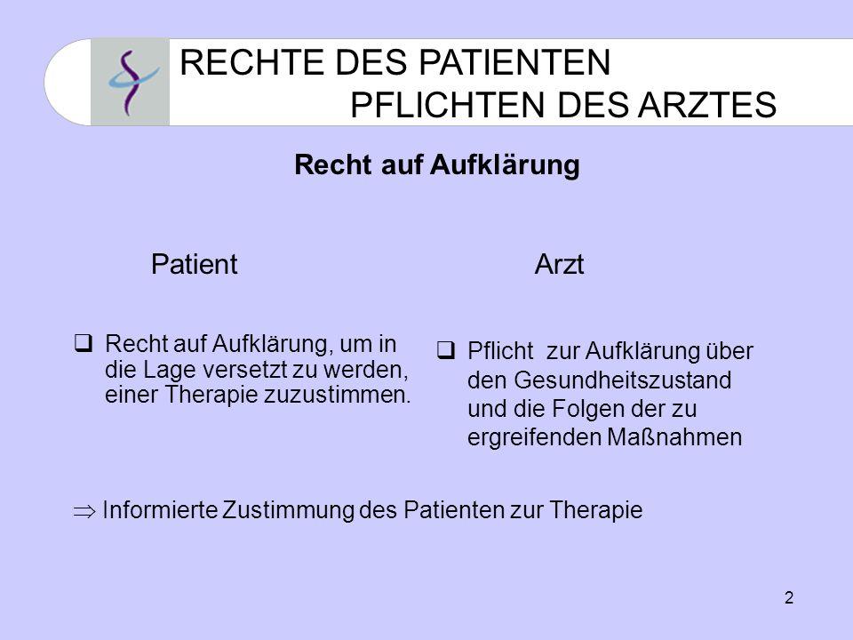 RECHTE DES PATIENTEN PFLICHTEN DES ARZTES Recht auf Aufklärung Patient