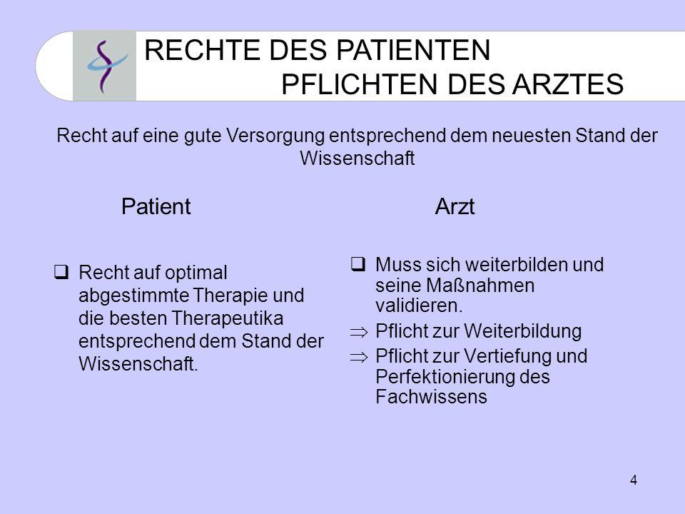 RECHTE DES PATIENTEN PFLICHTEN DES ARZTES Patient Arzt