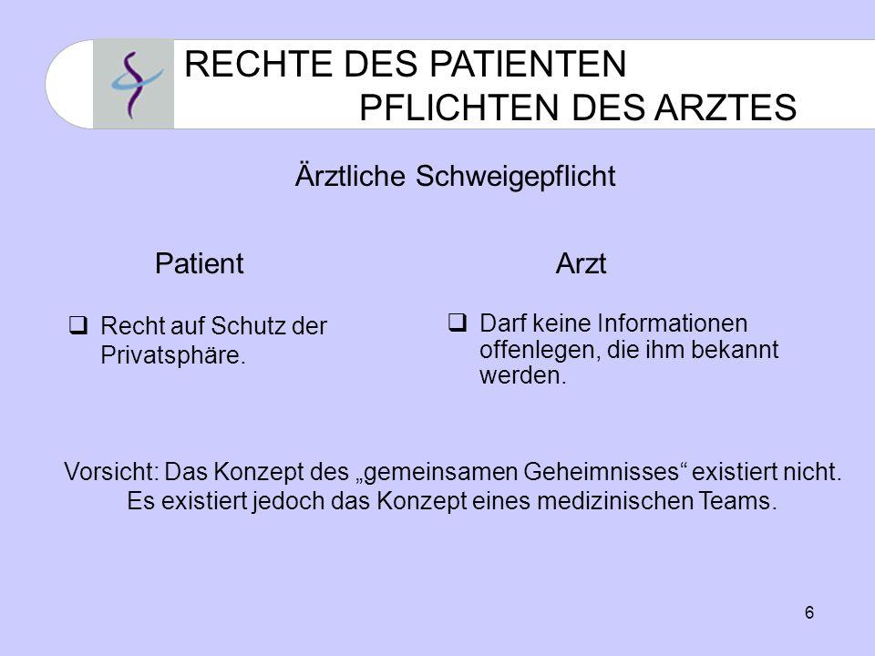 RECHTE DES PATIENTEN PFLICHTEN DES ARZTES Ärztliche Schweigepflicht
