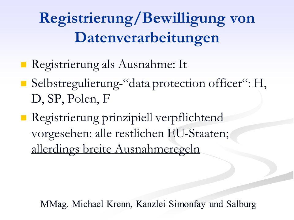Registrierung/Bewilligung von Datenverarbeitungen