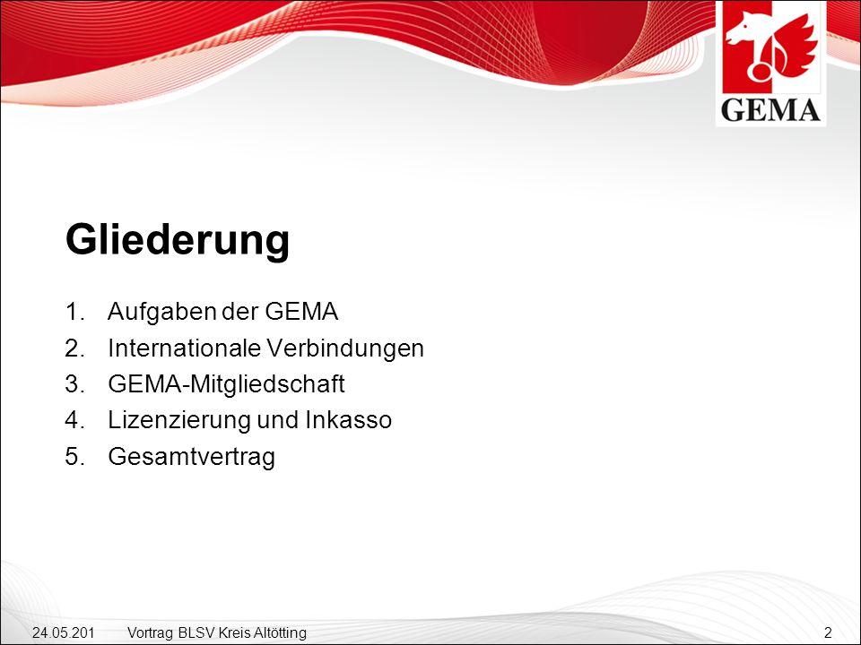 Gliederung Aufgaben der GEMA Internationale Verbindungen