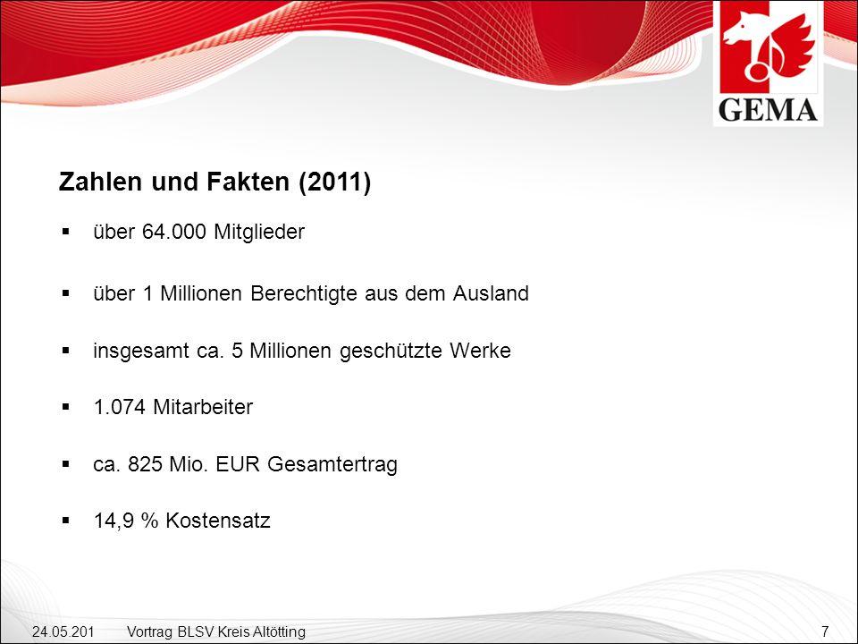 Zahlen und Fakten (2011) über 64.000 Mitglieder
