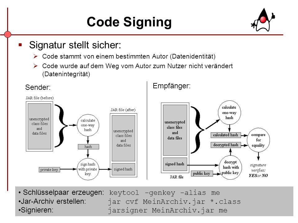 Code Signing Signatur stellt sicher: Sender: Empfänger:
