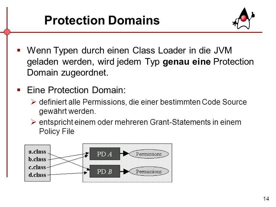 Protection DomainsWenn Typen durch einen Class Loader in die JVM geladen werden, wird jedem Typ genau eine Protection Domain zugeordnet.