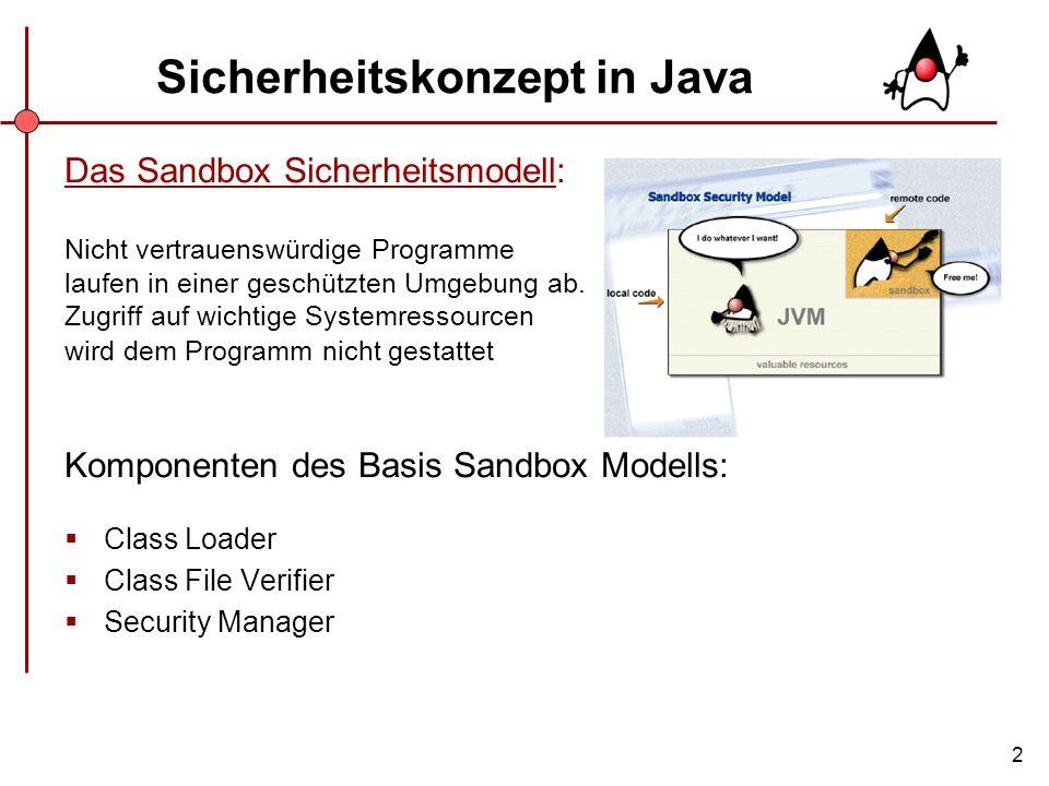 Sicherheitskonzept in Java