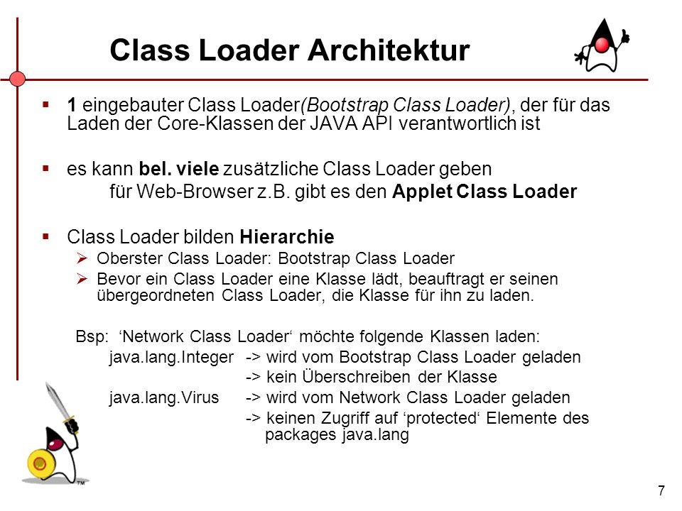 Class Loader Architektur