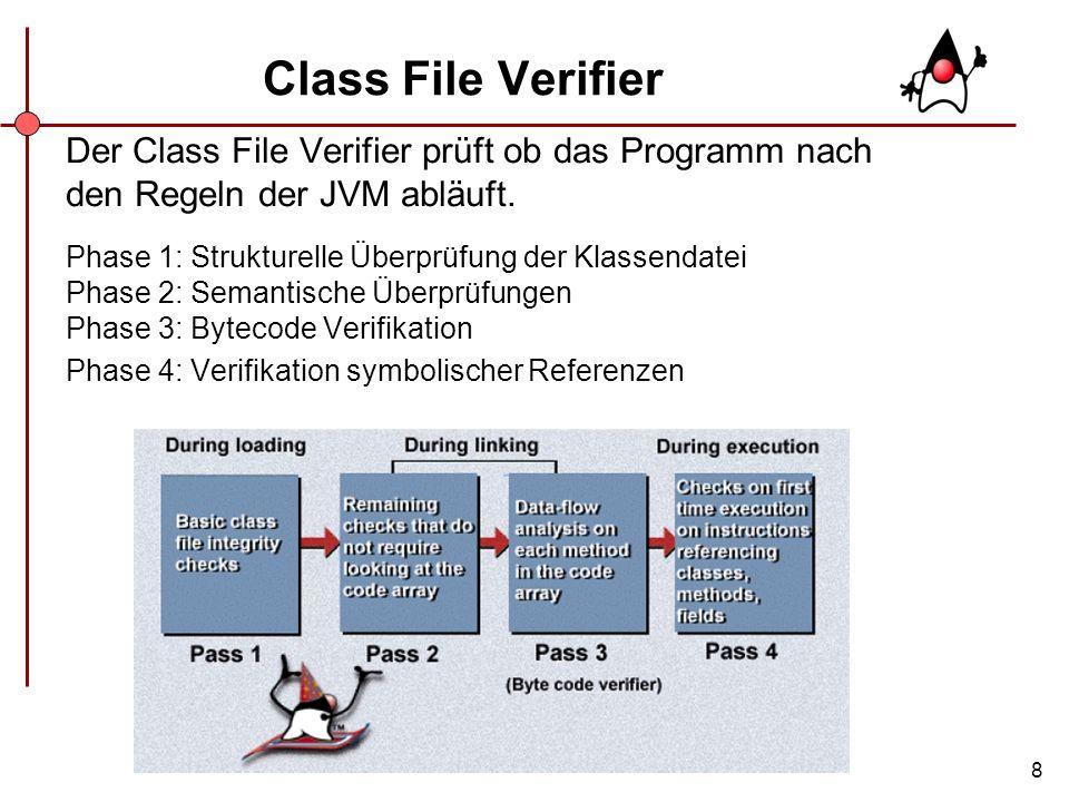 Class File Verifier Der Class File Verifier prüft ob das Programm nach