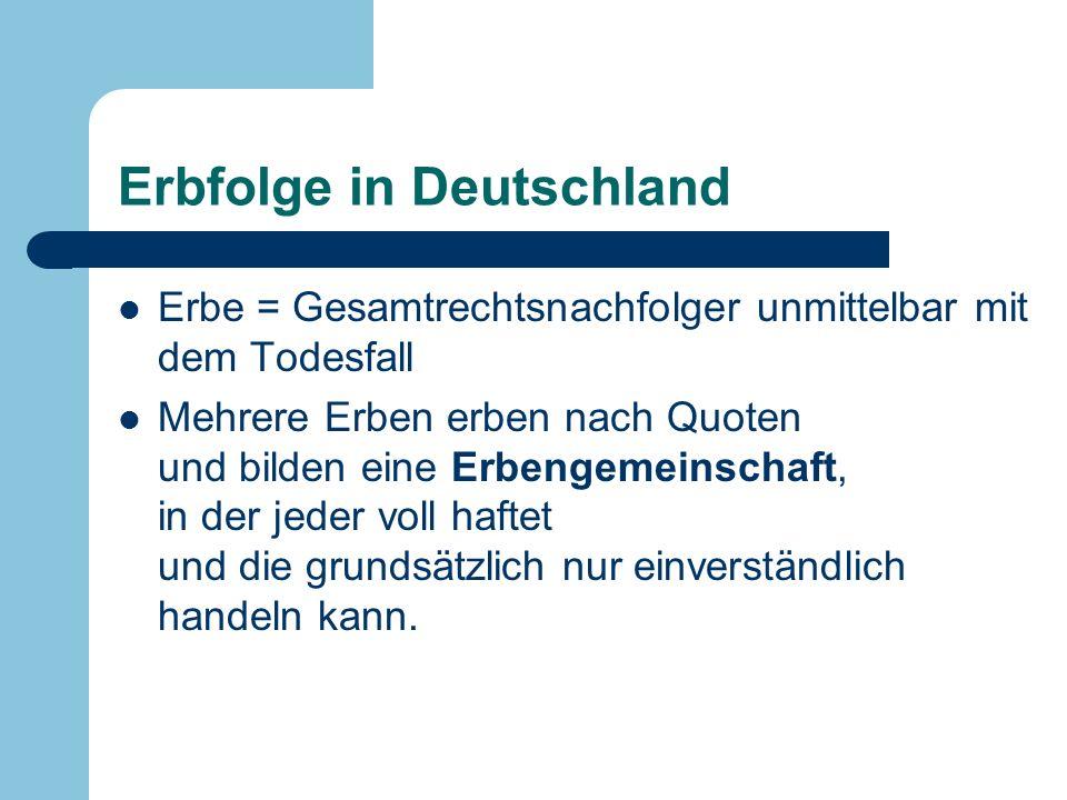 Erbfolge in Deutschland