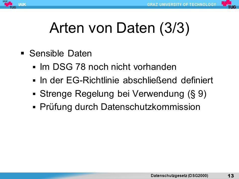 Arten von Daten (3/3) Sensible Daten Im DSG 78 noch nicht vorhanden