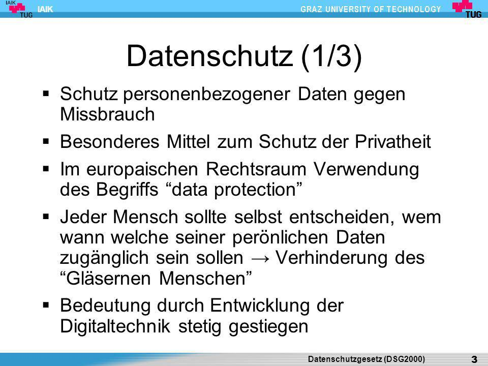Datenschutz (1/3) Schutz personenbezogener Daten gegen Missbrauch