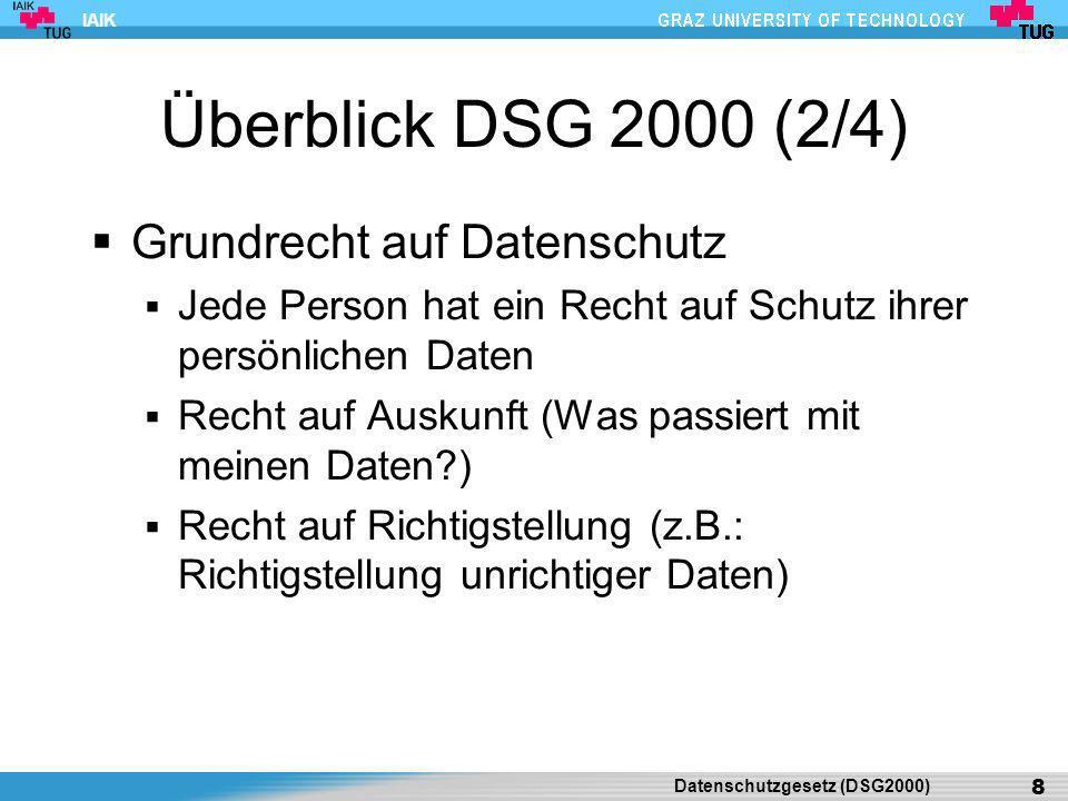 Überblick DSG 2000 (2/4) Grundrecht auf Datenschutz