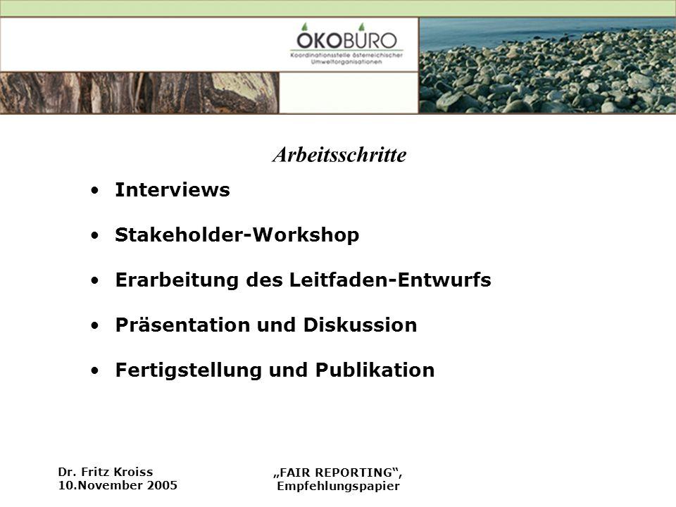 Arbeitsschritte Interviews Stakeholder-Workshop