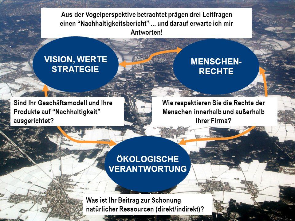 VISION, WERTE STRATEGIE ÖKOLOGISCHE VERANTWORTUNG