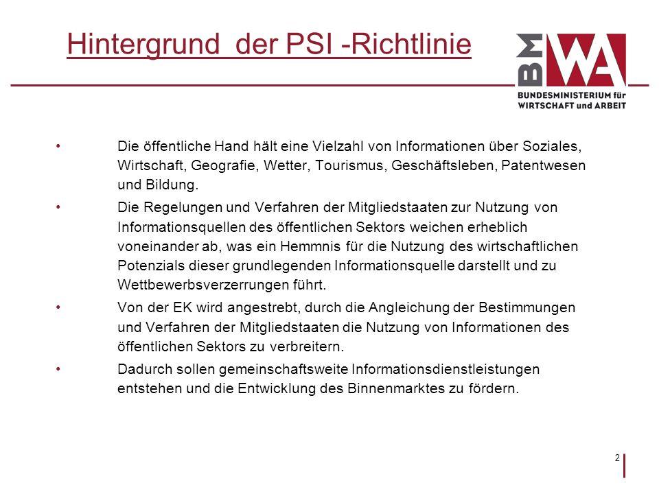 Hintergrund der PSI -Richtlinie