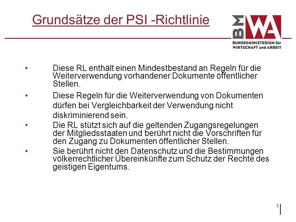 Grundsätze der PSI -Richtlinie