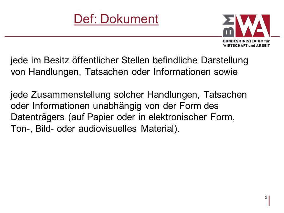 Def: Dokument jede im Besitz öffentlicher Stellen befindliche Darstellung. von Handlungen, Tatsachen oder Informationen sowie.