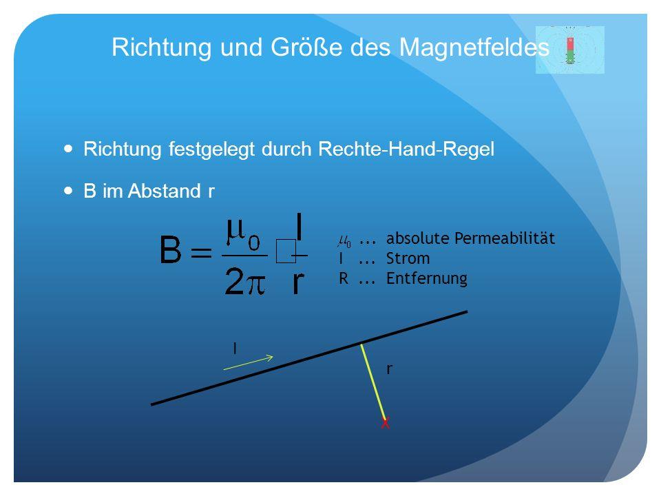 Richtung und Größe des Magnetfeldes