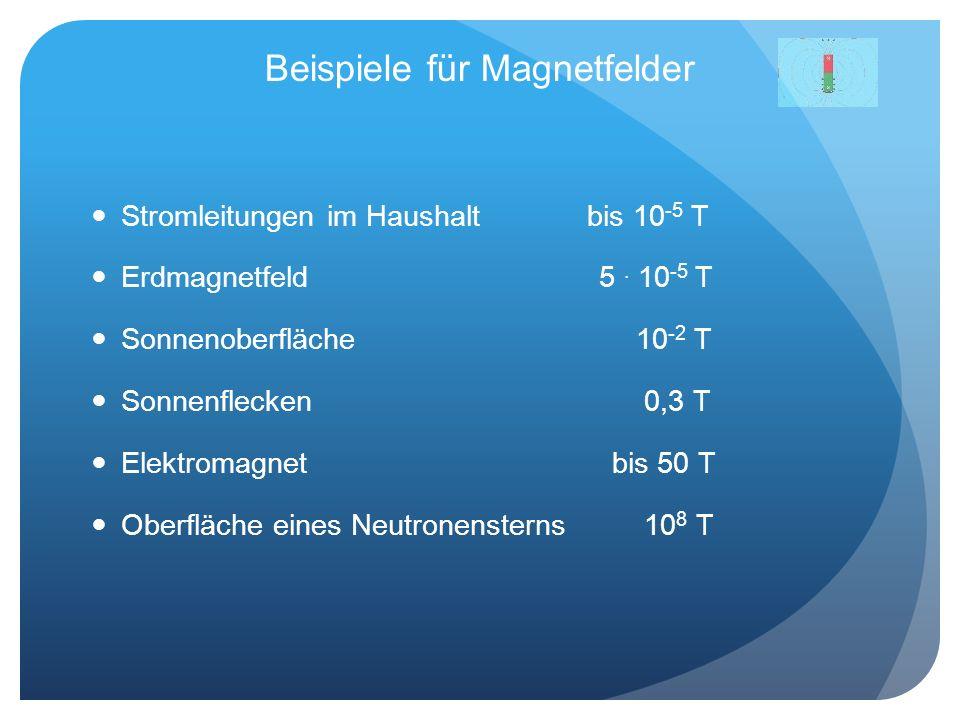 Beispiele für Magnetfelder