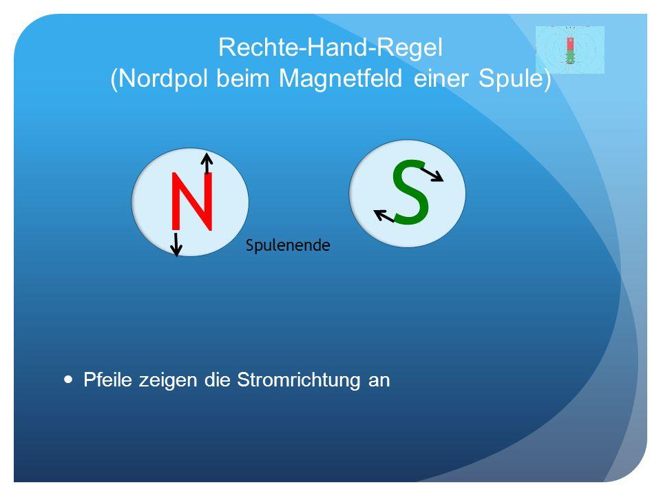 Rechte-Hand-Regel (Nordpol beim Magnetfeld einer Spule)