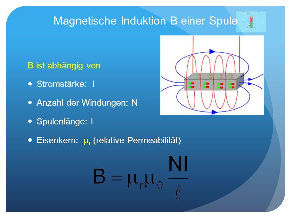 Magnetische Induktion B einer Spule