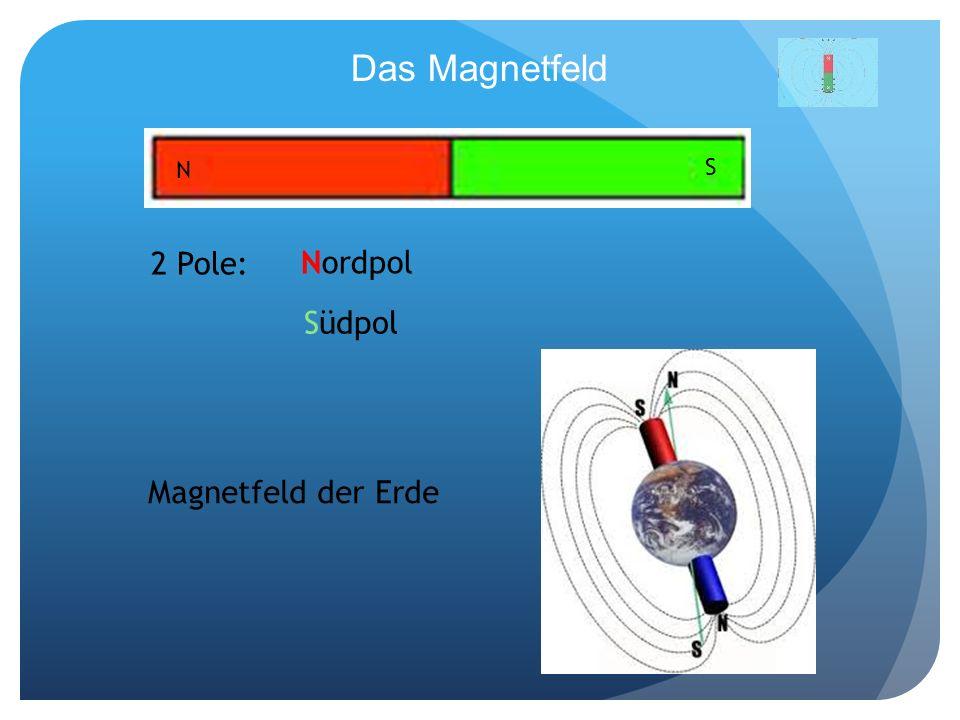 Das Magnetfeld N S 2 Pole: Nordpol Südpol Magnetfeld der Erde
