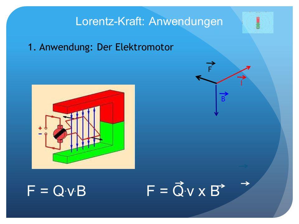 Lorentz-Kraft: Anwendungen