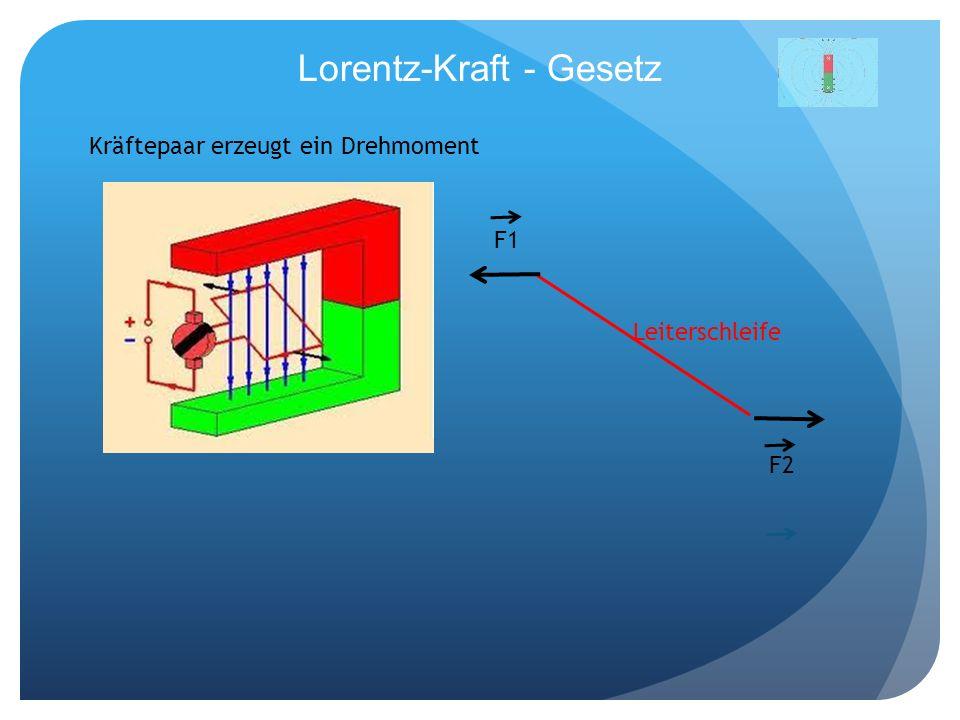Lorentz-Kraft - Gesetz