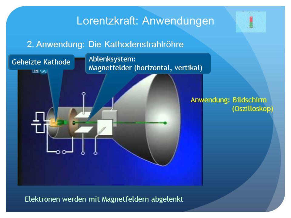 Lorentzkraft: Anwendungen