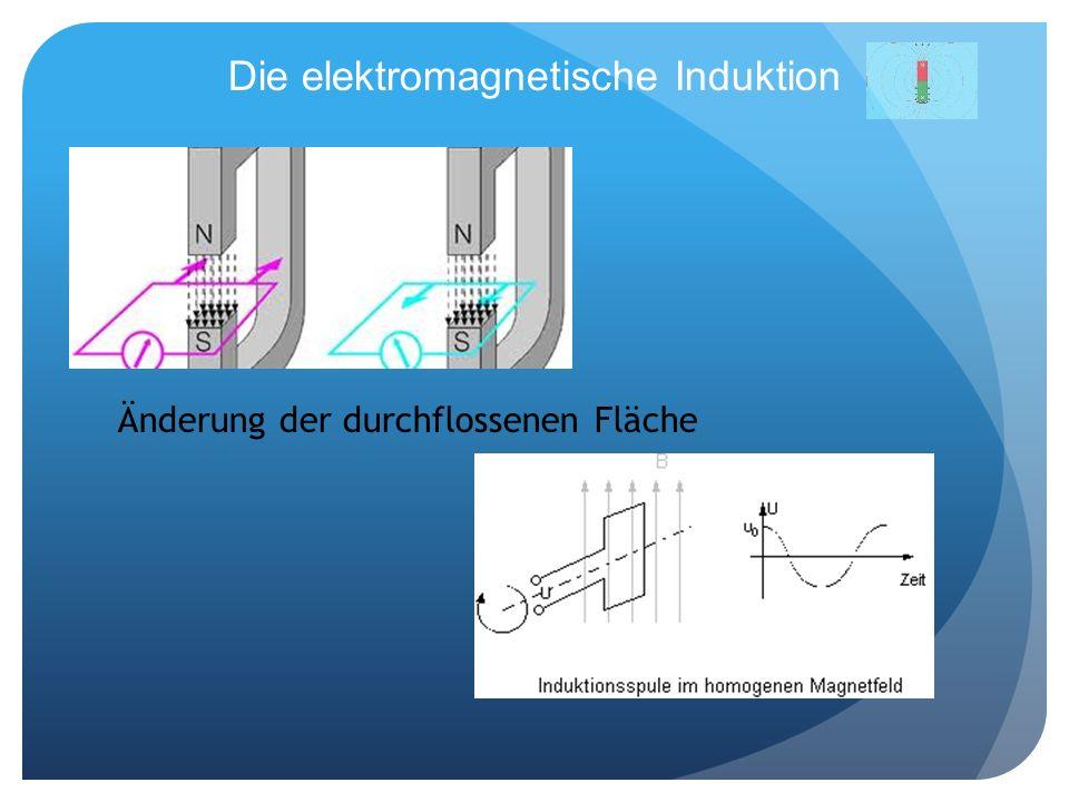 Die elektromagnetische Induktion