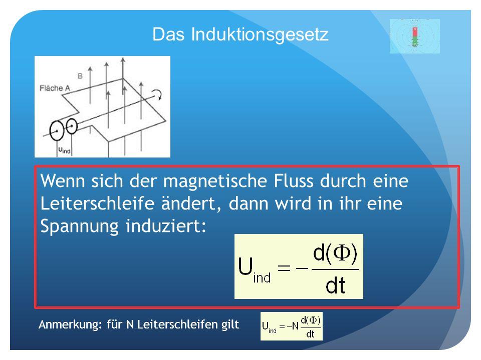 Das Induktionsgesetz Wenn sich der magnetische Fluss durch eine Leiterschleife ändert, dann wird in ihr eine Spannung induziert: