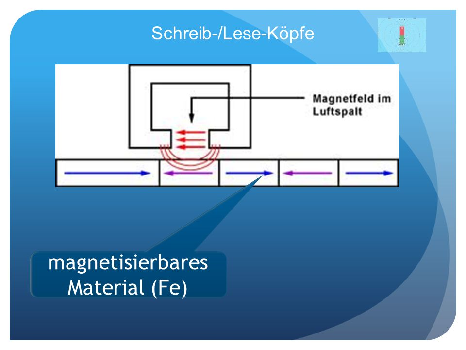 magnetisierbares Material (Fe)