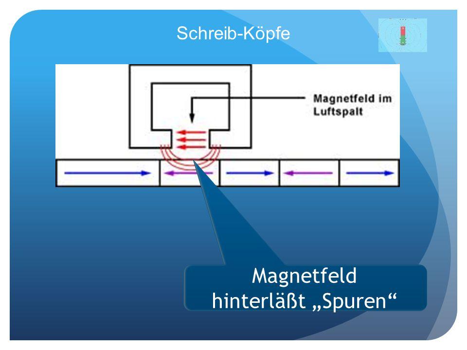 "Schreib-Köpfe Magnetfeld hinterläßt ""Spuren"