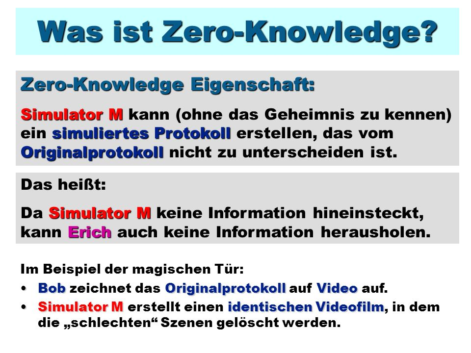Was ist Zero-Knowledge
