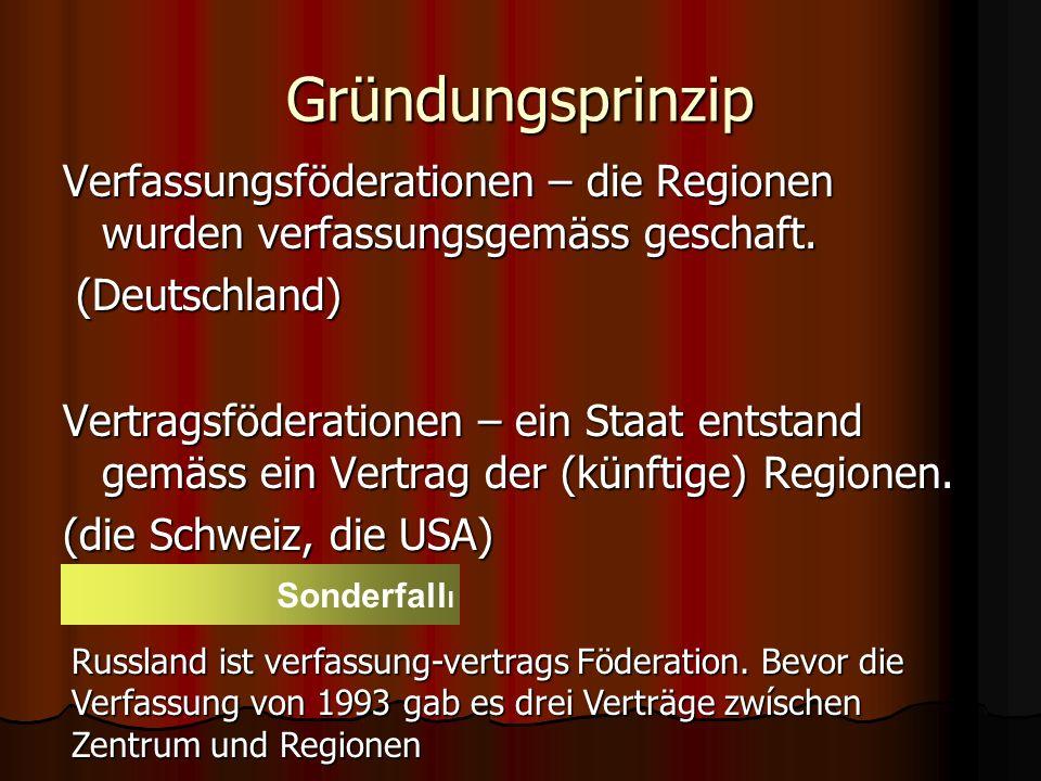 Gründungsprinzip Verfassungsföderationen – die Regionen wurden verfassungsgemäss geschaft. (Deutschland)