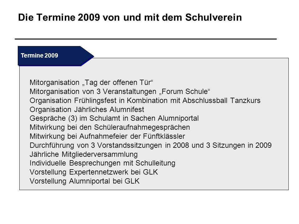 Die Termine 2009 von und mit dem Schulverein