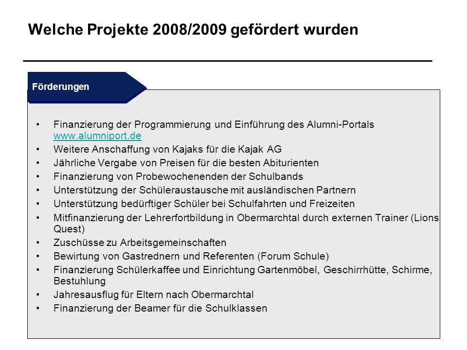 Welche Projekte 2008/2009 gefördert wurden