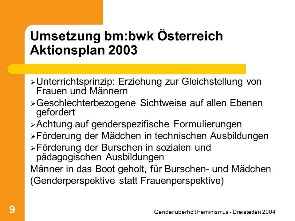 Umsetzung bm:bwk Österreich Aktionsplan 2003