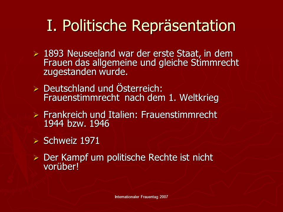 I. Politische Repräsentation