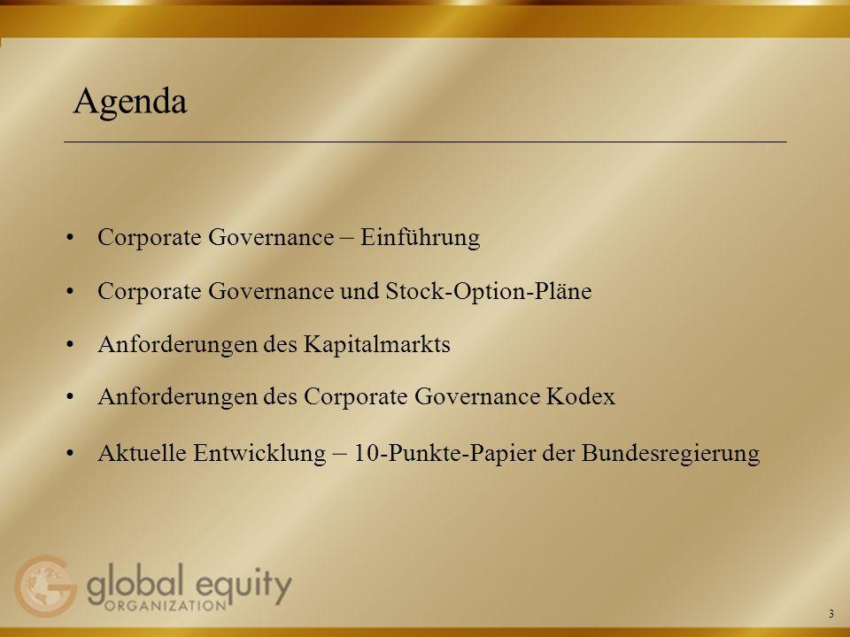 Agenda Corporate Governance – Einführung