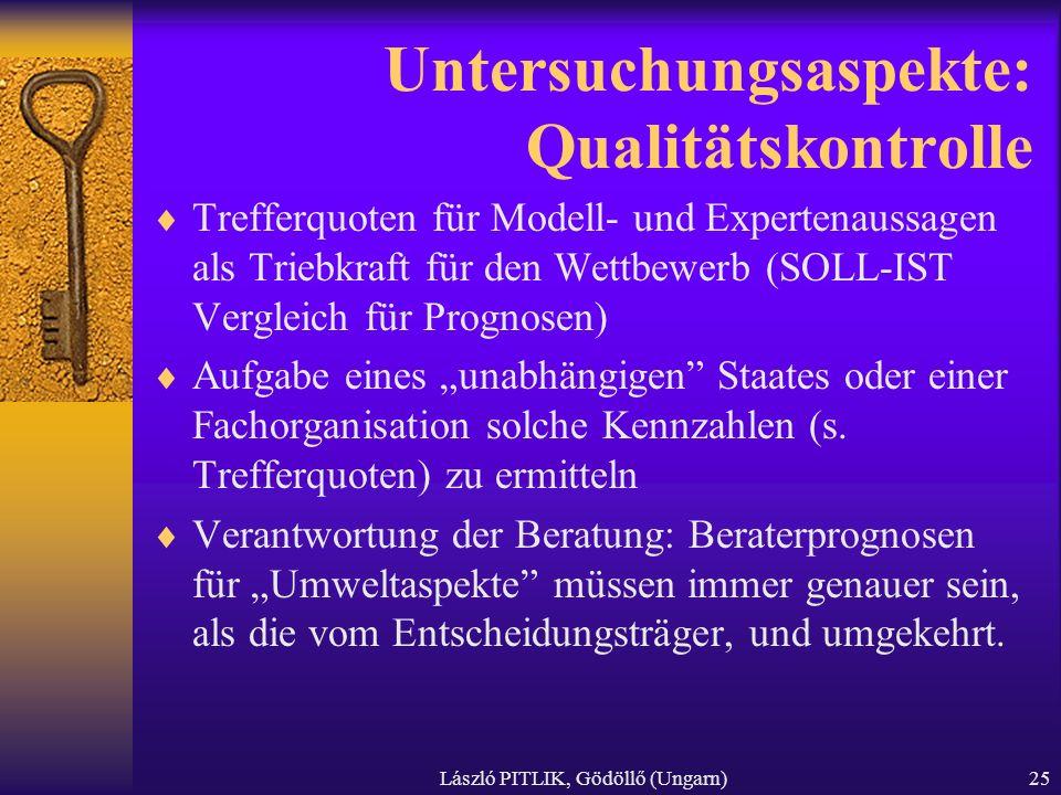 Untersuchungsaspekte: Qualitätskontrolle