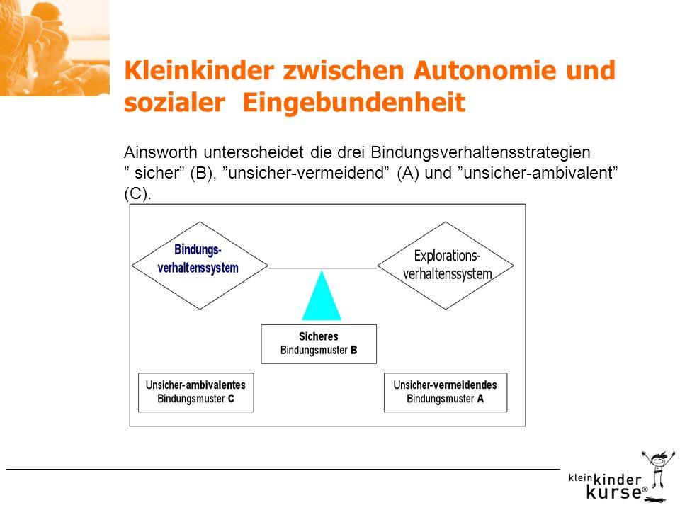 Kleinkinder zwischen Autonomie und sozialer Eingebundenheit