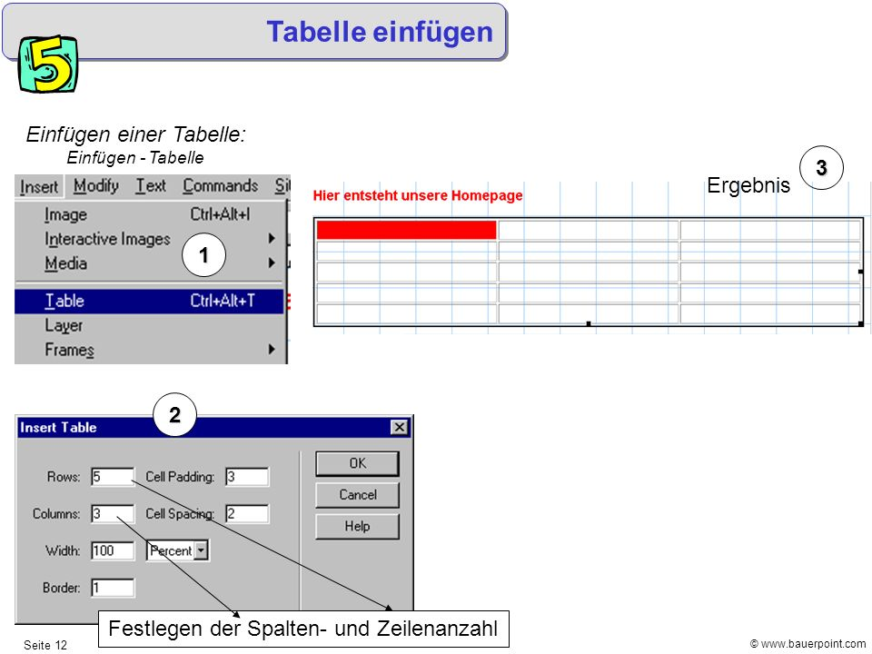 Tabelle einfügen Einfügen einer Tabelle: 3 Ergebnis 1 2