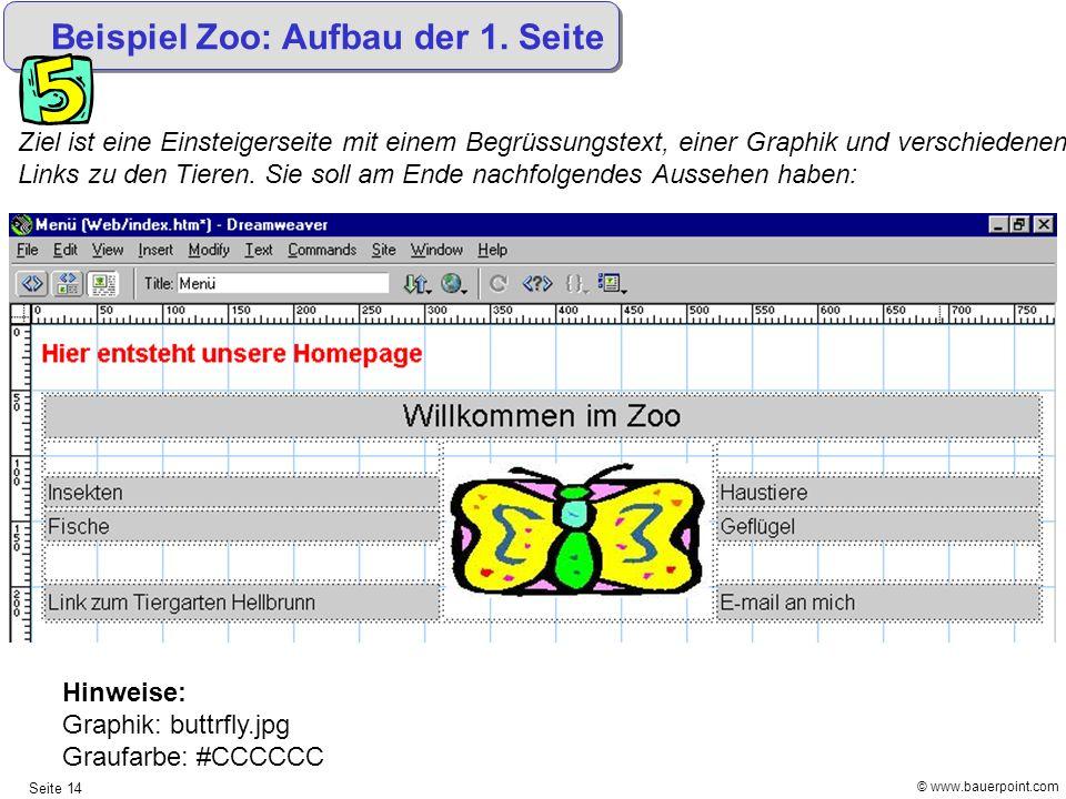 Beispiel Zoo: Aufbau der 1. Seite